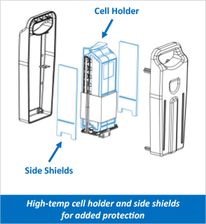 Enovate Medical MobiusPower 4.0: High-temp cell holder and side shields for added protection