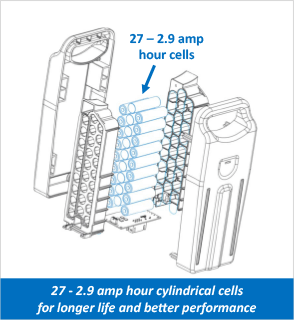 Enovate Medical MobiusPower 4.0: 27 - 2.9 amp hour cylindrical cells for longer life and better protection